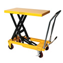 Pallet Jacks and Receiving Carts