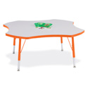 Activity Tables - Four-Leaf and Six-Leaf